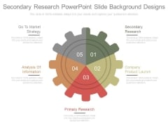 Secondary Research Powerpoint Slide Background Designs