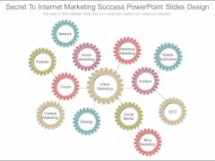 Secret To Internet Marketing Success Powerpoint Slides Design
