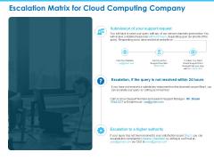 Sector Wise Escalation Grid Escalation Matrix For Cloud Computing Company Information PDF