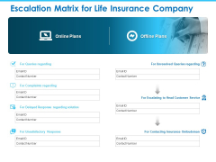 Sector Wise Escalation Grid Escalation Matrix For Life Insurance Company Guidelines PDF