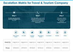 Sector Wise Escalation Grid Escalation Matrix For Travel And Tourism Company Portrait PDF