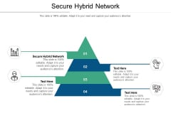 Secure Hybrid Network Ppt PowerPoint Presentation Ideas Slides Cpb