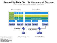 Secured Big Data Cloud Architecture And Structure Ppt PowerPoint Presentation Gallery Example PDF