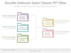 Securities Settlement System Diagram Ppt Slides