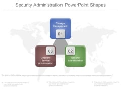 Security Administration Powerpoint Shapes