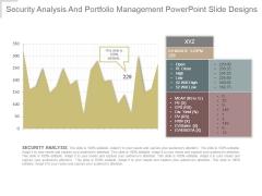 Security Analysis And Portfolio Management Powerpoint Slide Designs