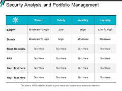 Security Analysis And Portfolio Management Ppt PowerPoint Presentation Styles Outfit