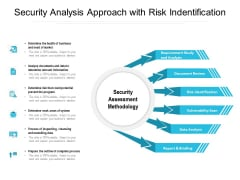 Security Analysis Approach With Risk Indentification Ppt PowerPoint Presentation Professional Gridlines PDF