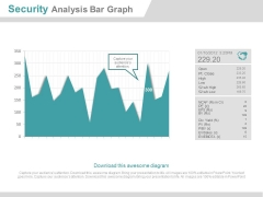 Security Analysis Bar Graph Ppt Slides