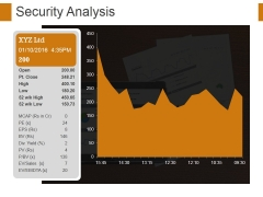 Security Analysis Ppt PowerPoint Presentation File Format Ideas