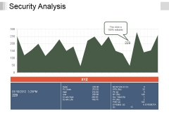 Security Analysis Ppt PowerPoint Presentation File Inspiration