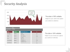 Security Analysis Ppt PowerPoint Presentation Infographics