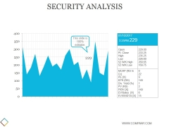 Security Analysis Ppt PowerPoint Presentation Slides