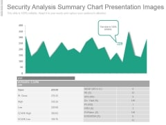 Security Analysis Summary Chart Presentation Images