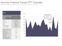 Security Analysis Trends Ppt Example