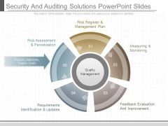 Security And Auditing Solutions Powerpoint Slides