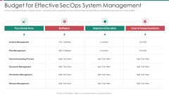 Security And Process Integration Budget For Effective Secops System Management Brochure PDF