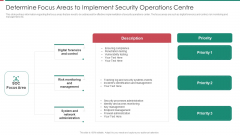 Security And Process Integration Determine Focus Areas To Implement Security Operations Centre Sample PDF