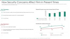 Security And Process Integration How Security Concerns Affect Firm In Present Times Microsoft PDF