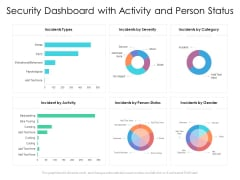 Security Dashboard With Activity And Person Status Ppt PowerPoint Presentation File Shapes PDF