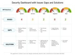 Security Dashboard With Issues Gaps And Solutions Ppt PowerPoint Presentation File Structure PDF