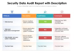 Security Data Audit Report With Description Ppt PowerPoint Presentation Inspiration Example PDF