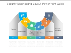 Security Engineering Layout Powerpoint Guide