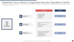 Security Functioning Centre Determine Focus Areas To Implement Security Operations Centre Demonstration PDF