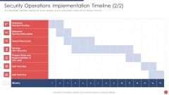 Security Functioning Centre Security Operations Implementation Timeline Infographics PDF