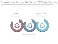 Security Incident Response Plan Template Ppt Design Templates
