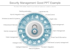 Security Management Good Ppt Example