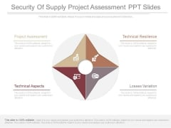 Security Of Supply Project Assessment Ppt Slides
