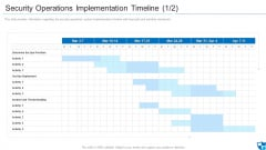 Security Operations Implementation Timeline Priorities Introduction PDF