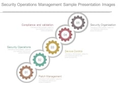 Security Operations Management Sample Presentation Images