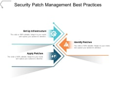 Security Patch Management Best Practices Ppt PowerPoint Presentation Pictures Infographics