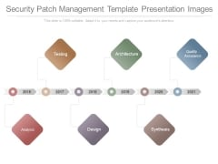 Security Patch Management Template Presentation Images