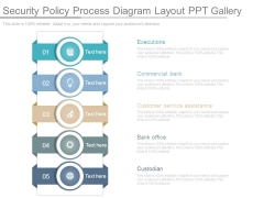 Security Policy Process Diagram Layout Ppt Gallery