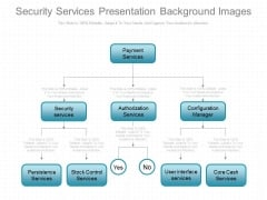 Security Services Presentation Background Images