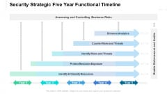 Security Strategic Five Year Functional Timeline Graphics
