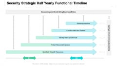Security Strategic Half Yearly Functional Timeline Designs