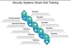 Security Systems Smart Grid Training Ppt PowerPoint Presentation Visual Aids Example File
