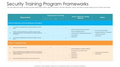 Security Training Program Frameworks Hacking Prevention Awareness Training For IT Security Themes PDF