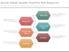 Security Website Template Powerpoint Slide Background