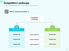 Seed Capital Competitive Landscape Ppt PowerPoint Presentation Gallery Tips PDF