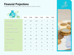 Seed Capital Financial Projections Ppt PowerPoint Presentation Infographics Gallery PDF