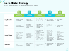 Seed Capital Go To Market Strategy Ppt PowerPoint Presentation Model Template PDF