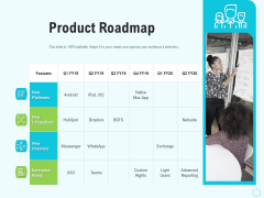 Seed Capital Product Roadmap Ppt PowerPoint Presentation Gallery Deck PDF