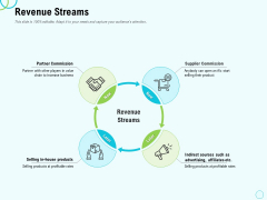 Seed Capital Revenue Streams Ppt PowerPoint Presentation Layouts Infographic Template PDF