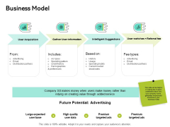 Seed Funding Pitch Deck Business Model Ppt Ideas Introduction PDF