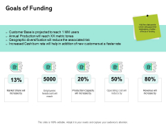 Seed Funding Pitch Deck Goals Of Funding Ppt Pictures Templates PDF